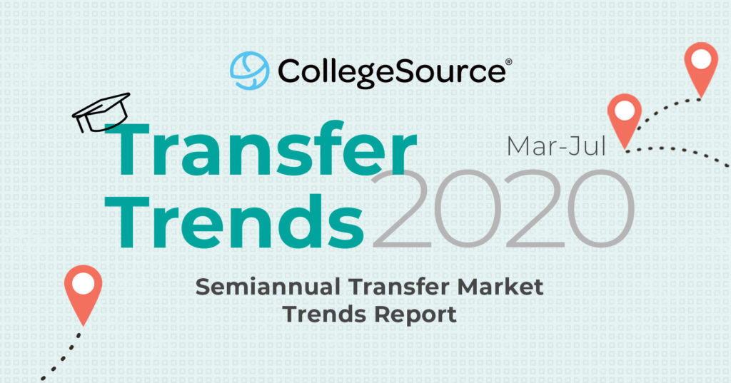 CollegeSource Transfer Trends Report March-July 2020